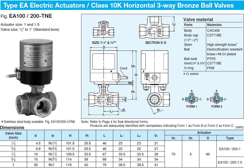 catalog van bi dieu khien Kitz Actuator EA 100 /200-TNE