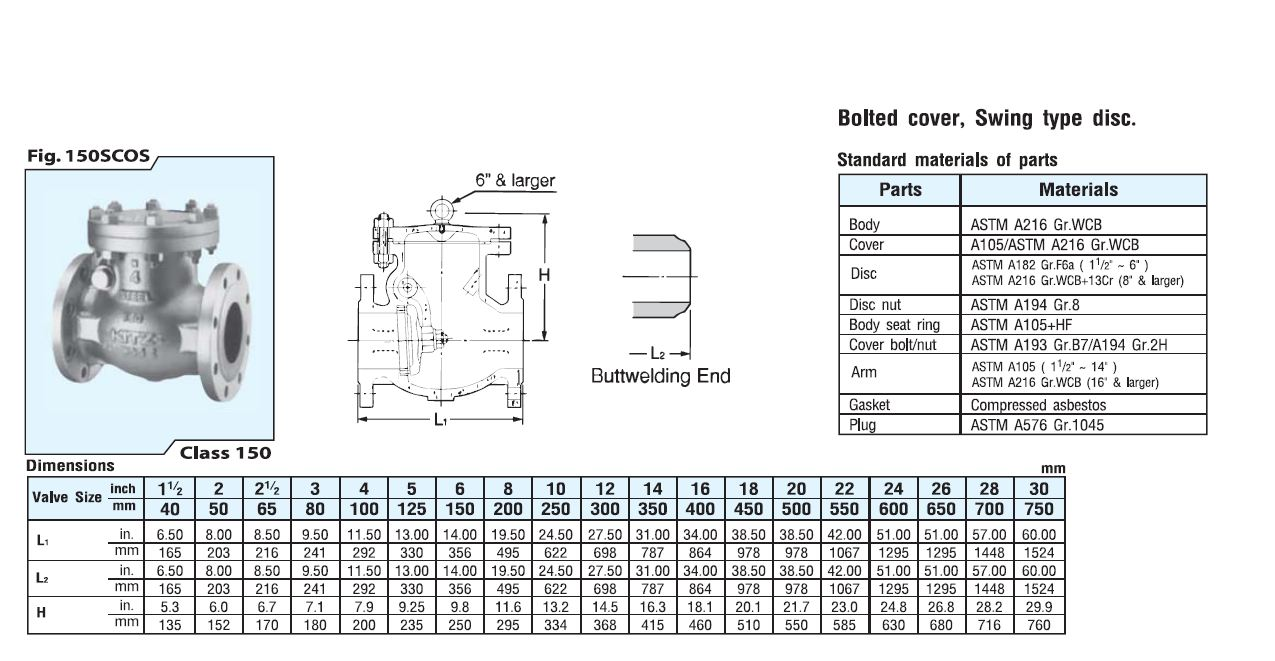 catalog van 1 chieu Kitz 150SCOS