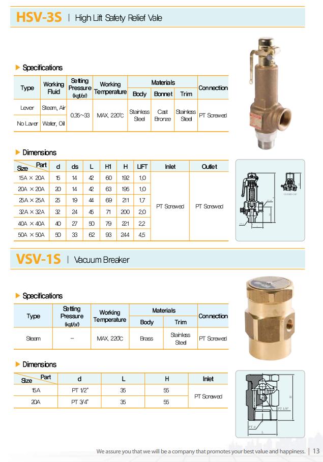 catalog van an toan YNV HSV-3S