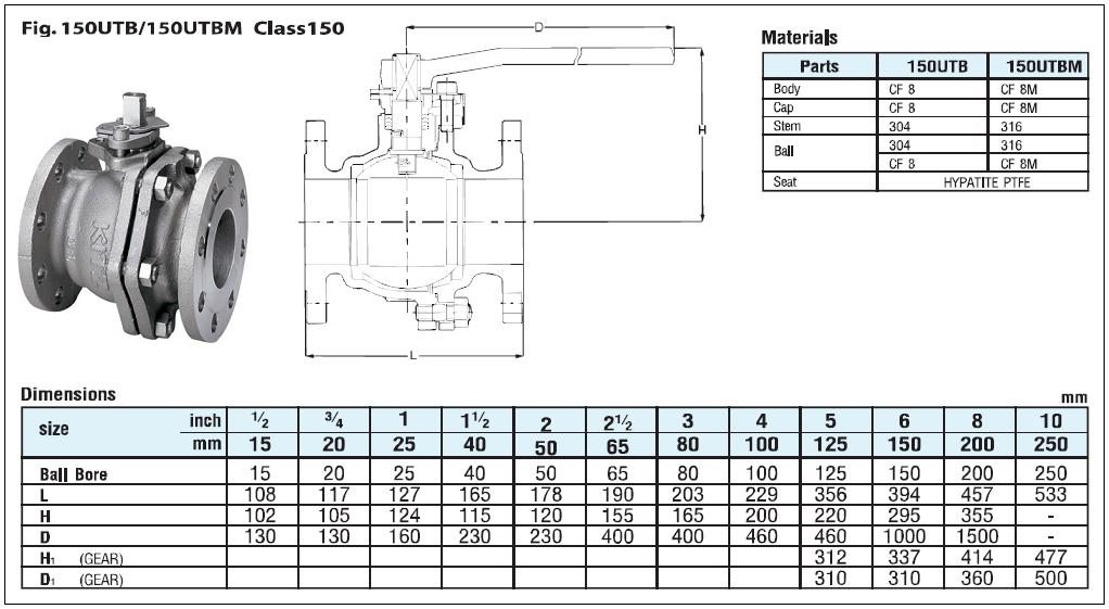 Catalog Van bi Inox Kitz 150UTB 150UTBM