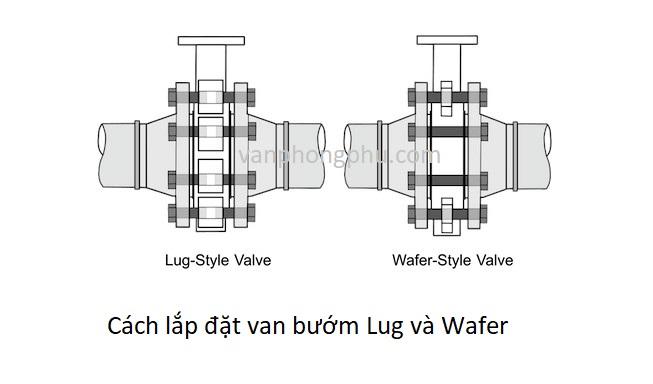 cách lắp đặt van bướm lug và van bướm wafer