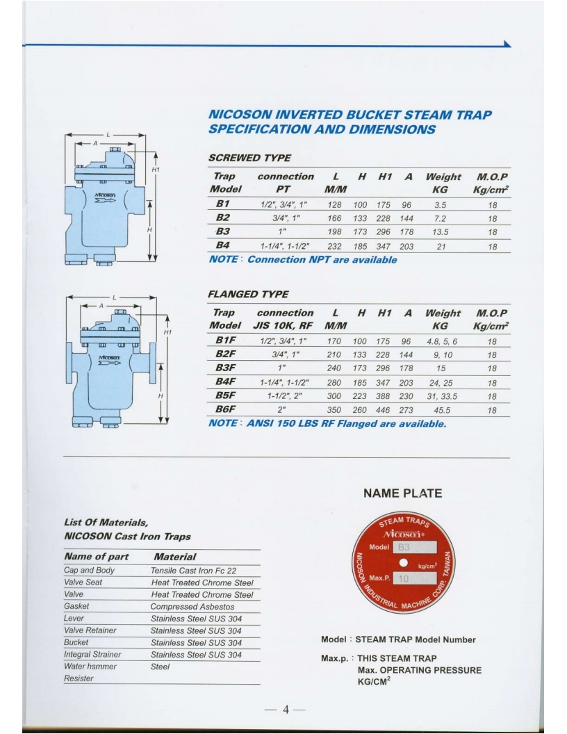 catalog bay hoi phao nicoson B series_2