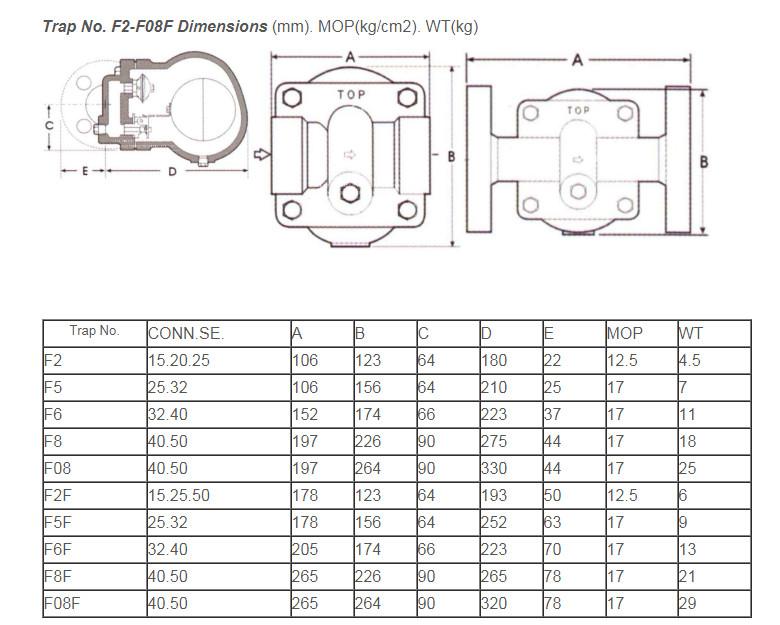 catalog bay hoi phao Nicoson F2 - F08F