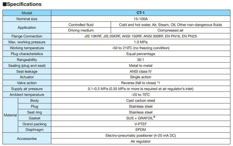 Catalog van cau tuyen tinh Yoshitake CT-1