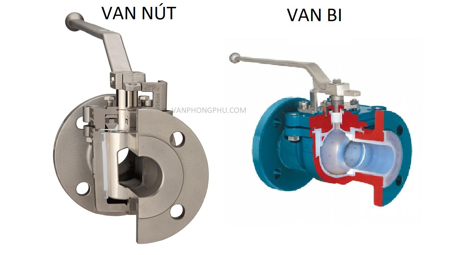 sự khác biệt giữa van bi và van nút