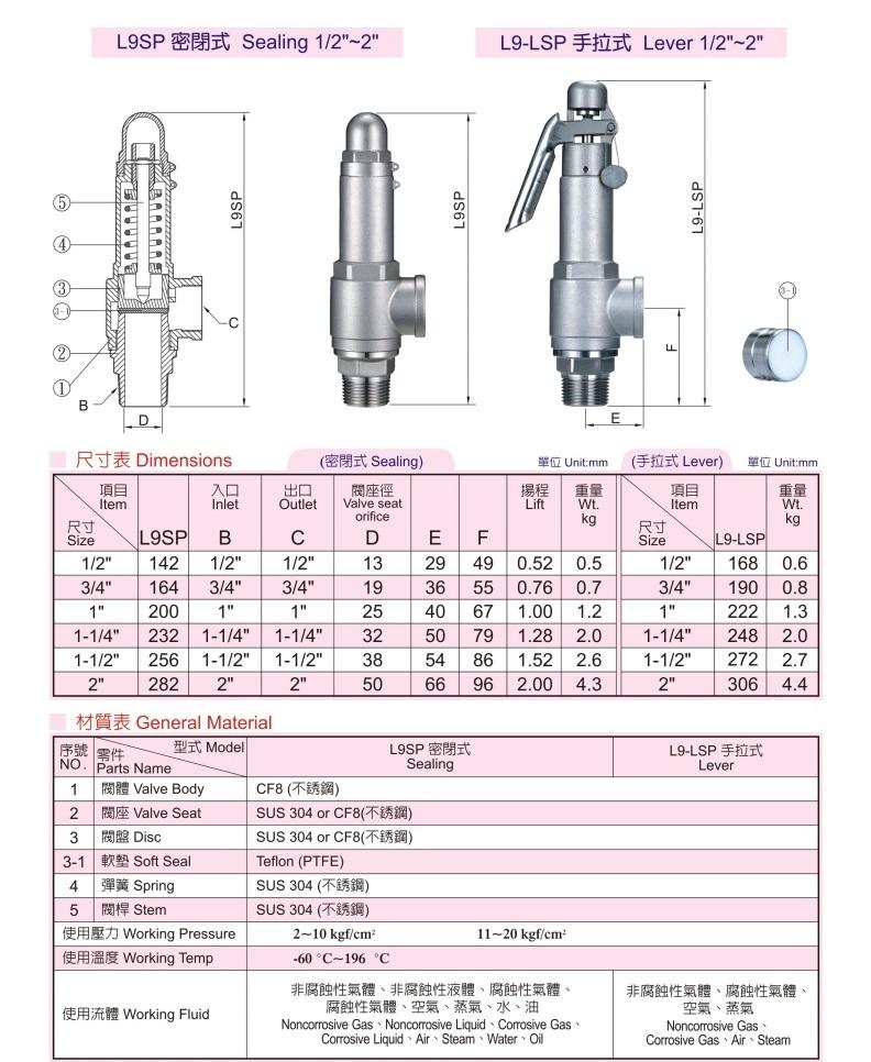 van an toàn inox 304 inox 316 nối ren từ Đài Loan