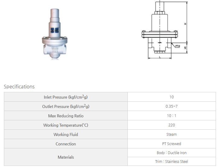 van giảm áp hơi nóng YNV PIR-1S